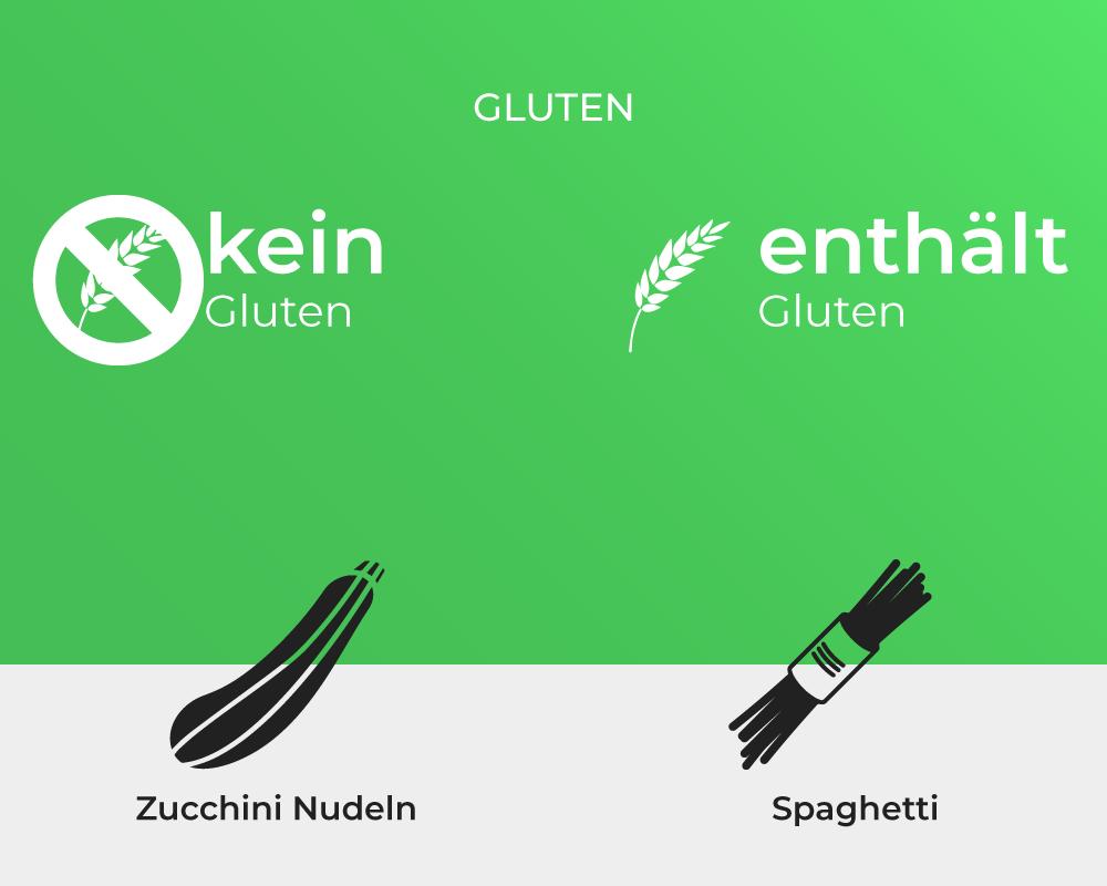 Zucchini Spaghetti Guide: Gluten von Zoodles und Spaghetti | Eine Infografik von nutrilicious